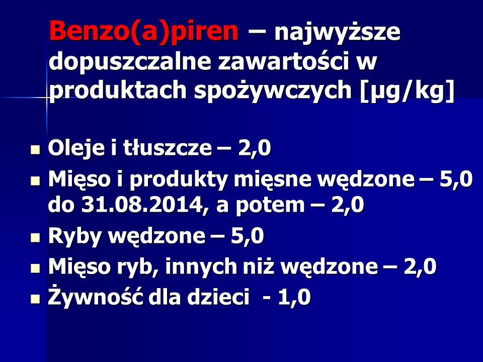 Benzo(a)piren – najwyższe dopuszczalne zawartości w produktach spożywczych [μg/kg]